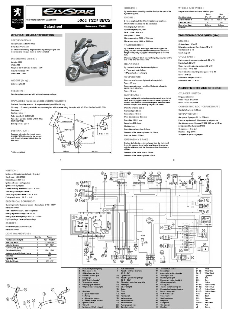 Peugeot Jetforce Fuse Box Wiring Diagram 307 2001